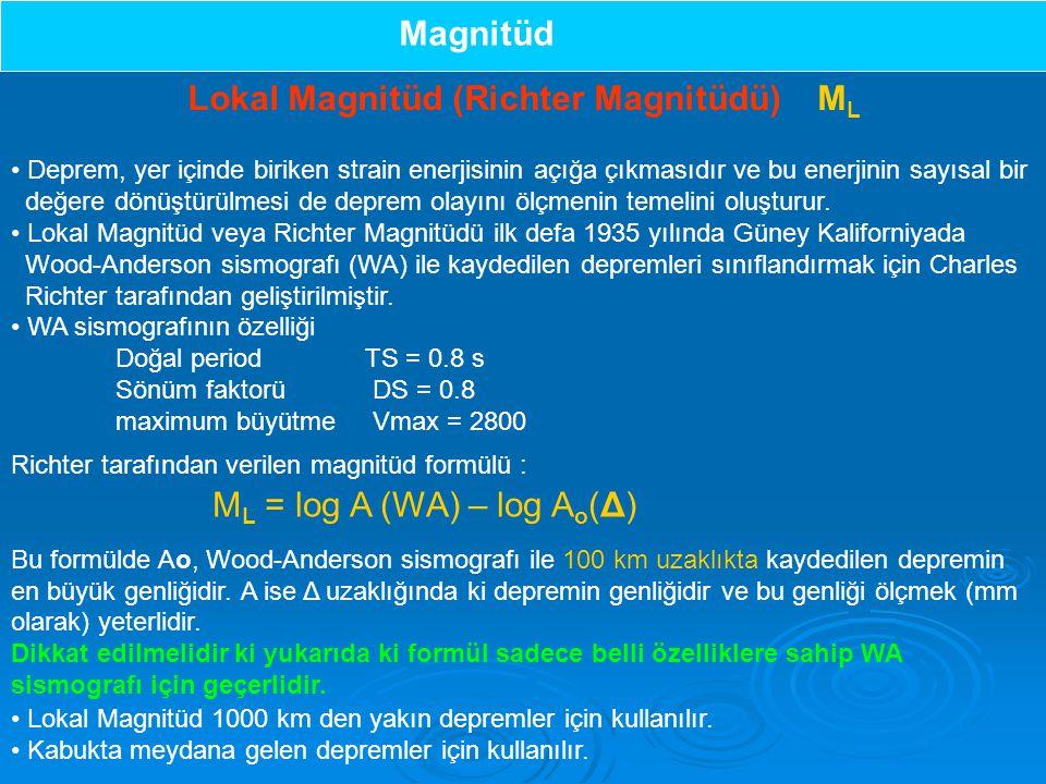 Magnitüd Lokal Magnitüd (Richter Magnitüdü) M L Deprem, yer içinde biriken strain enerjisinin açığa çıkmasıdır ve bu enerjinin sayısal bir değere dönüştürülmesi de deprem olayını ölçmenin temelini oluşturur.