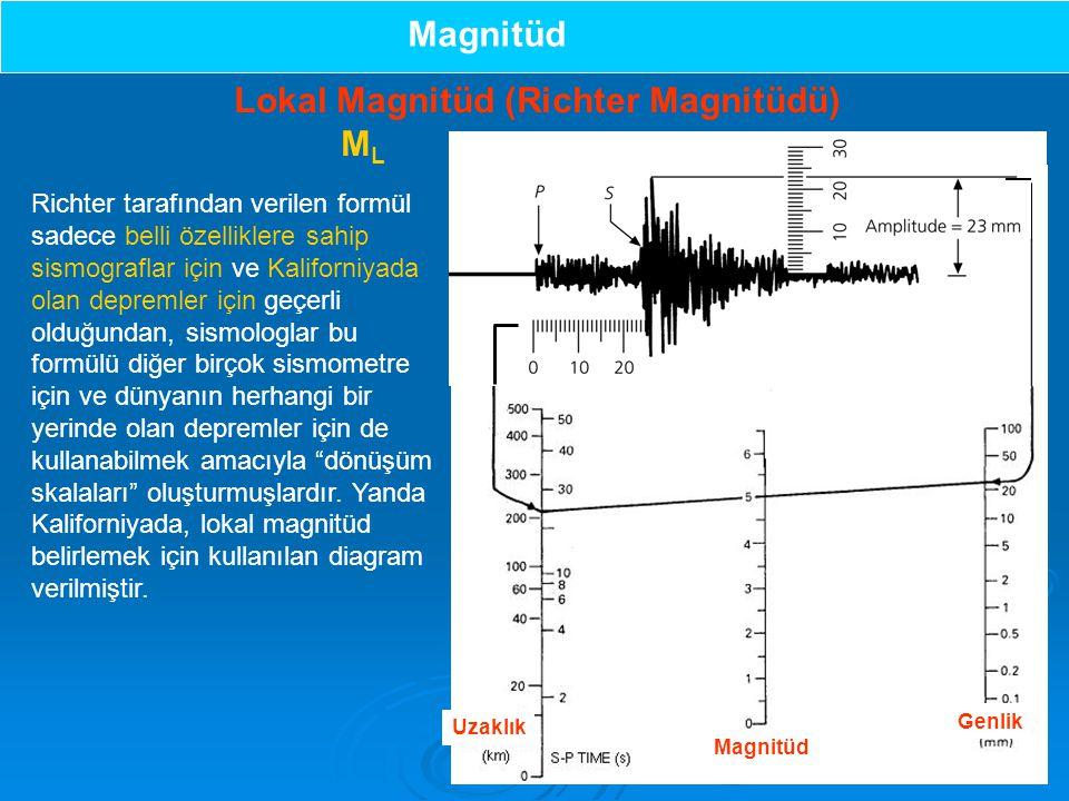 Genlik Magnitüd Uzaklık Richter tarafından verilen formül sadece belli özelliklere sahip sismograflar için ve Kaliforniyada olan depremler için geçerli olduğundan, sismologlar bu formülü diğer birçok sismometre için ve dünyanın herhangi bir yerinde olan depremler için de kullanabilmek amacıyla dönüşüm skalaları oluşturmuşlardır.