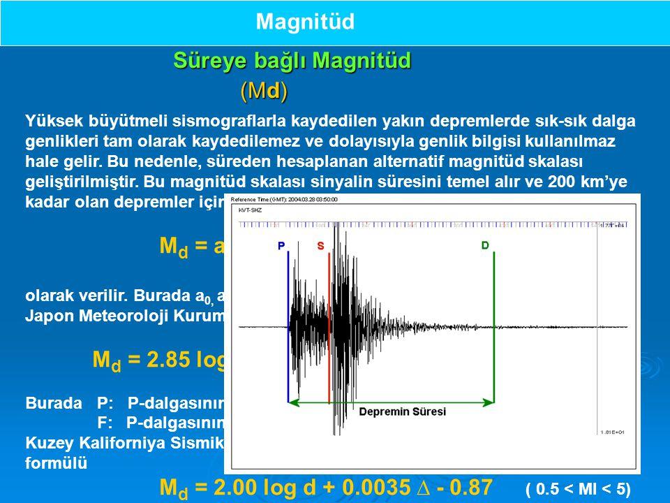 Yüksek büyütmeli sismograflarla kaydedilen yakın depremlerde sık-sık dalga genlikleri tam olarak kaydedilemez ve dolayısıyla genlik bilgisi kullanılmaz hale gelir.