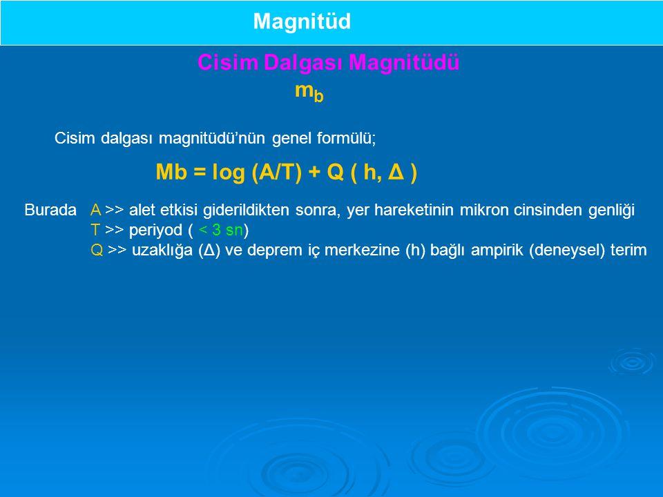 Magnitüd Cisim Dalgası Magnitüdü m b Mb = log (A/T) + Q ( h, Δ ) Cisim dalgası magnitüdü'nün genel formülü; Burada A >> alet etkisi giderildikten sonra, yer hareketinin mikron cinsinden genliği T >> periyod ( < 3 sn) Q >> uzaklığa (Δ) ve deprem iç merkezine (h) bağlı ampirik (deneysel) terim