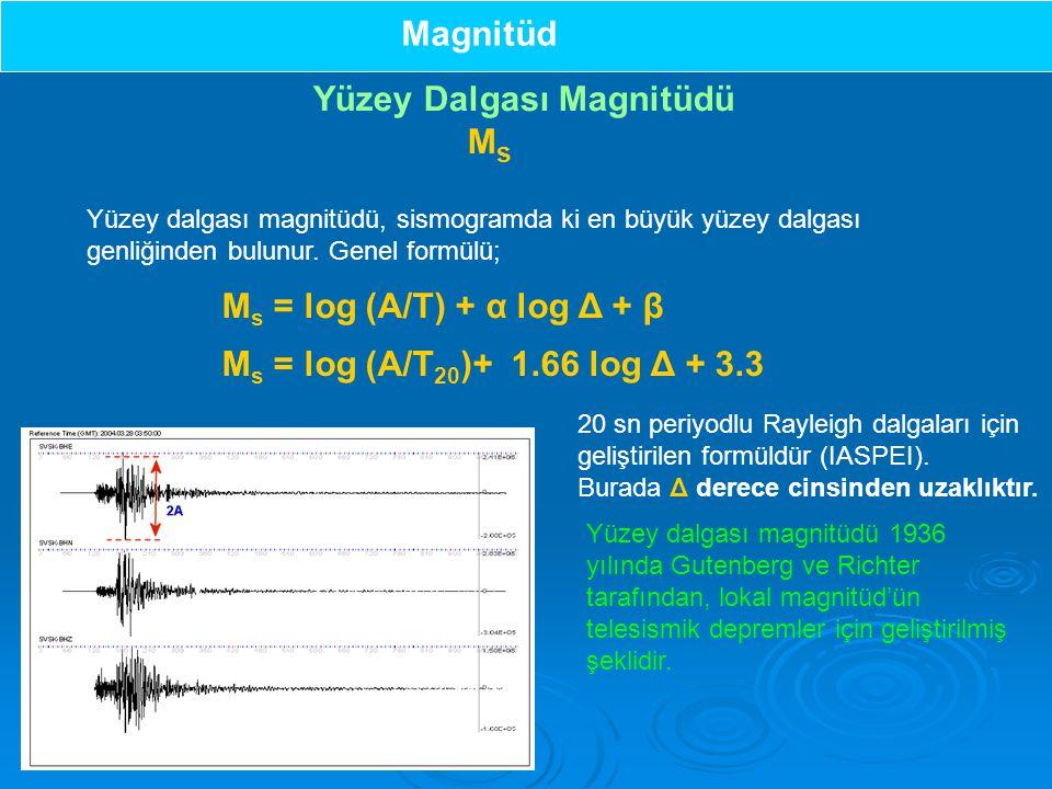 Magnitüd Yüzey Dalgası Magnitüdü M s Yüzey dalgası magnitüdü, sismogramda ki en büyük yüzey dalgası genliğinden bulunur.