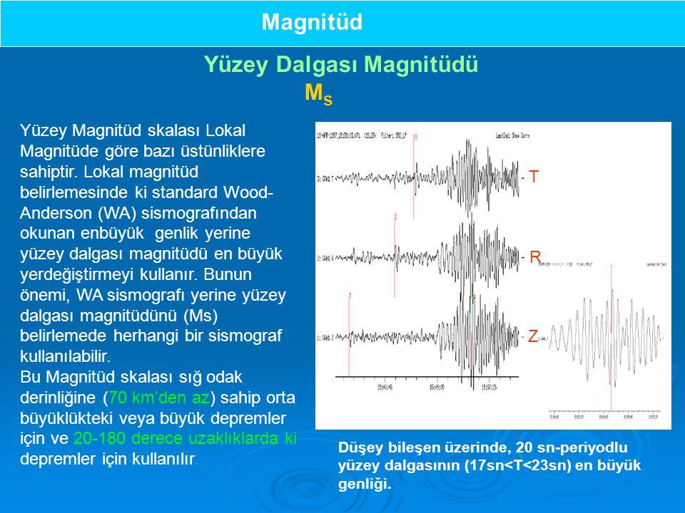Magnitüd Yüzey Dalgası Magnitüdü M s T Z R Düşey bileşen üzerinde, 20 sn-periyodlu yüzey dalgasının (17sn<T<23sn) en büyük genliği.