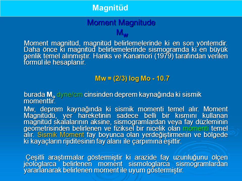 Moment Magnitude M w Moment magnitüd, magnitüd belirlemelerinde ki en son yöntemdir.