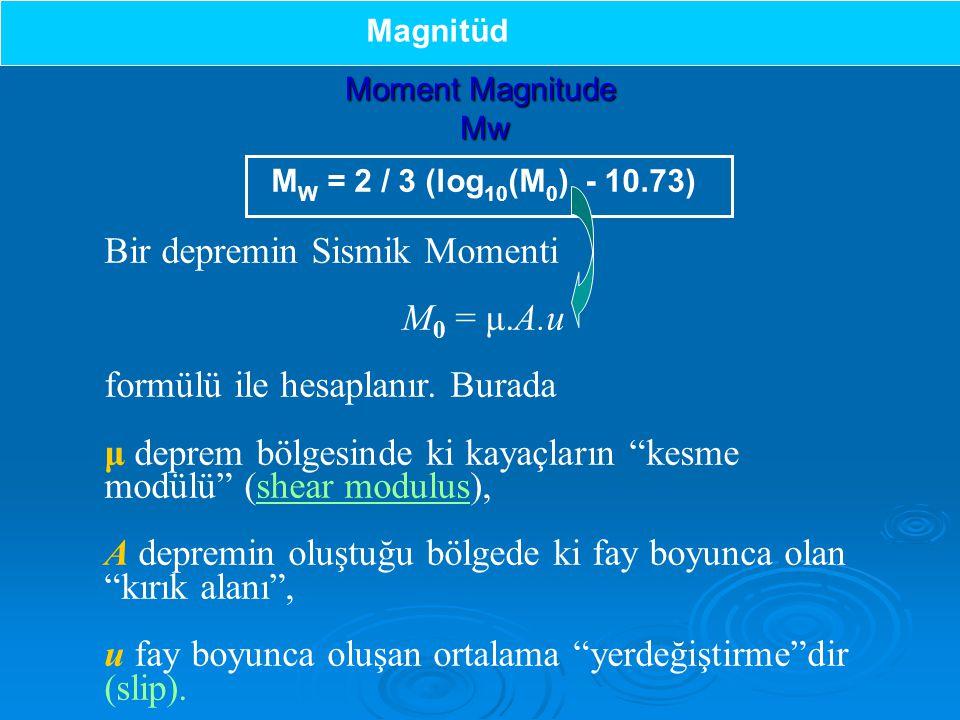 Moment Magnitude Mw M W = 2 / 3 (log 10 (M 0 ) - 10.73) Bir depremin Sismik Momenti M 0 = μ.A.u formülü ile hesaplanır.