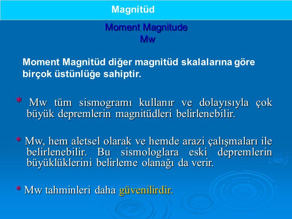 * Mw tüm sismogramı kullanır ve dolayısıyla çok büyük depremlerin magnitüdleri belirlenebilir.
