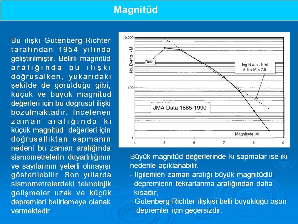 Magnitüd Bu ilişki Gutenberg-Richter tarafından 1954 yılında geliştirilmiştir.