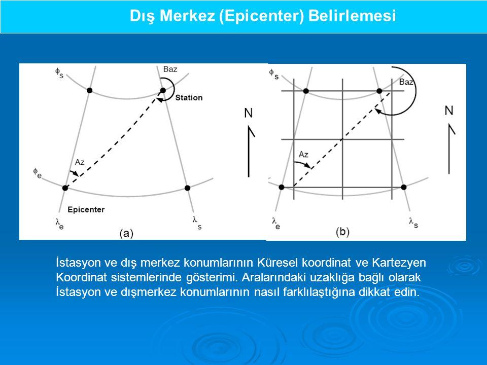 Dış Merkez (Epicenter) Belirlemesi İstasyon ve dış merkez konumlarının Küresel koordinat ve Kartezyen Koordinat sistemlerinde gösterimi.