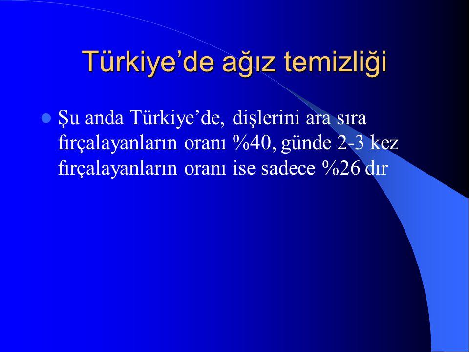 Türkiye'de ağız temizliği Şu anda Türkiye'de, dişlerini ara sıra fırçalayanların oranı %40, günde 2-3 kez fırçalayanların oranı ise sadece %26 dır