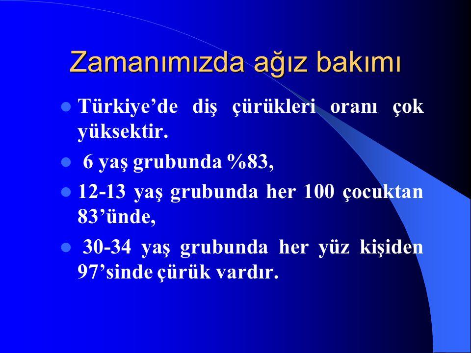 Zamanımızda ağız bakımı Türkiye'de diş çürükleri oranı çok yüksektir. 6 yaş grubunda %83, 12-13 yaş grubunda her 100 çocuktan 83'ünde, 30-34 yaş grubu