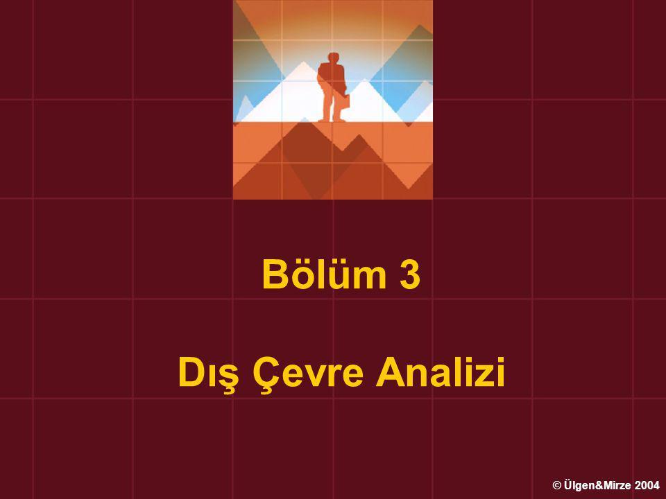 Bölüm 3 Dış Çevre Analizi © Ülgen&Mirze 2004