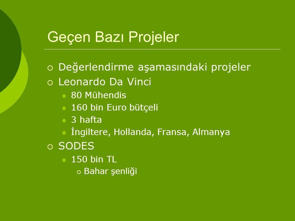 Geçen Bazı Projeler  Değerlendirme aşamasındaki projeler  Leonardo Da Vinci 80 Mühendis 160 bin Euro bütçeli 3 hafta İngiltere, Hollanda, Fransa, Almanya  SODES 150 bin TL  Bahar şenliği