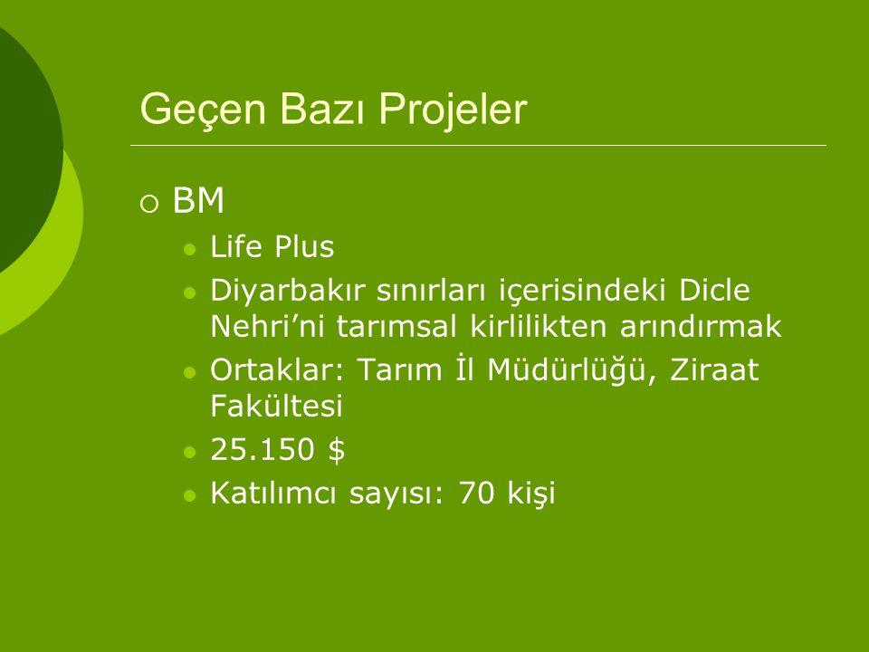 Geçen Bazı Projeler  BM Life Plus Diyarbakır sınırları içerisindeki Dicle Nehri'ni tarımsal kirlilikten arındırmak Ortaklar: Tarım İl Müdürlüğü, Ziraat Fakültesi 25.150 $ Katılımcı sayısı: 70 kişi