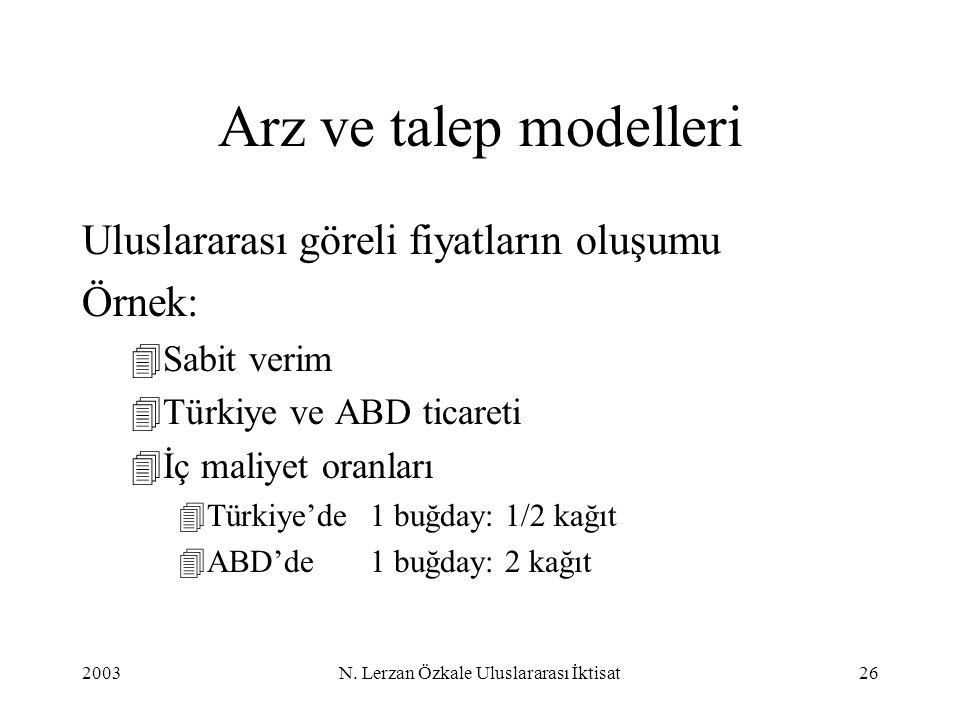 2003N. Lerzan Özkale Uluslararası İktisat26 Arz ve talep modelleri Uluslararası göreli fiyatların oluşumu Örnek: 4Sabit verim 4Türkiye ve ABD ticareti