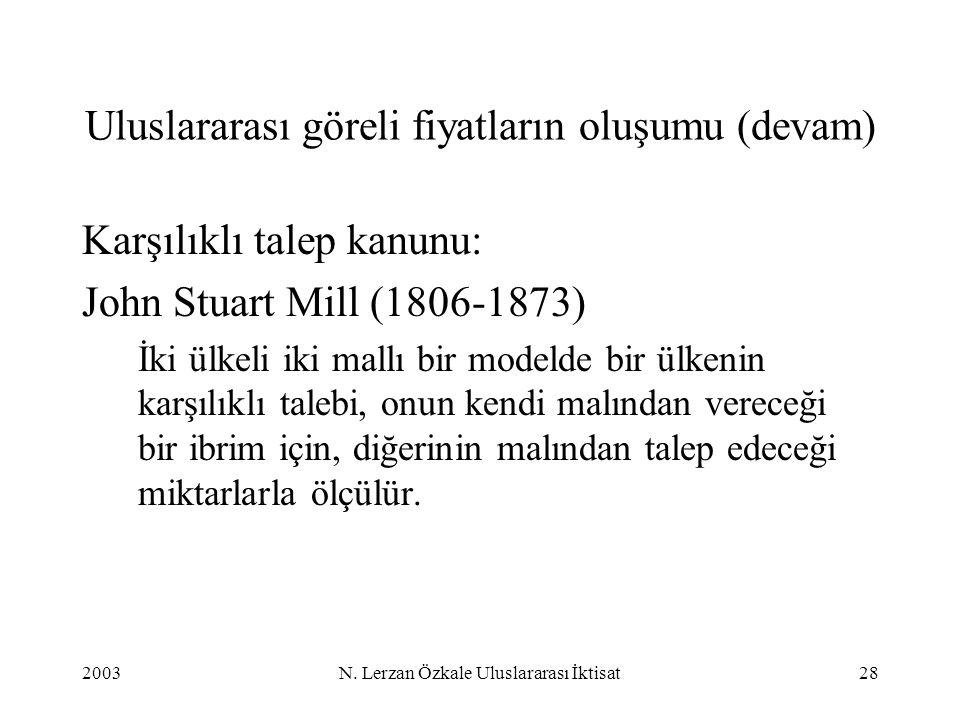2003N. Lerzan Özkale Uluslararası İktisat28 Uluslararası göreli fiyatların oluşumu (devam) Karşılıklı talep kanunu: John Stuart Mill (1806-1873) İki ü