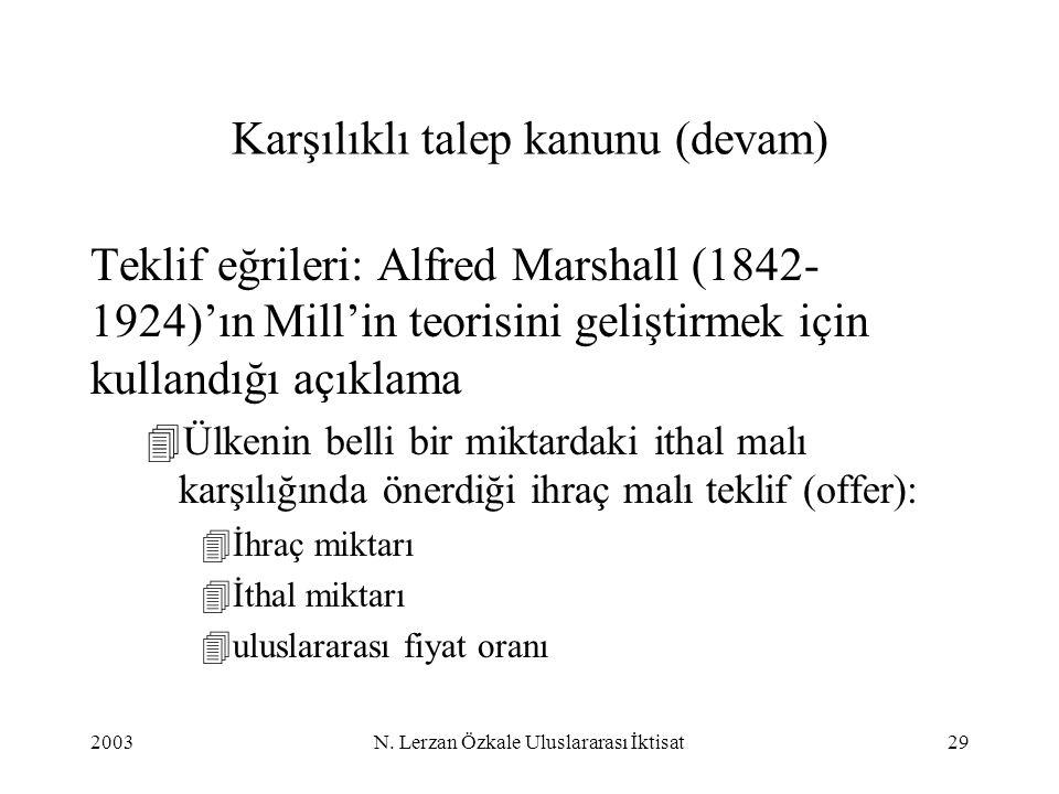 2003N. Lerzan Özkale Uluslararası İktisat29 Karşılıklı talep kanunu (devam) Teklif eğrileri: Alfred Marshall (1842- 1924)'ın Mill'in teorisini gelişti