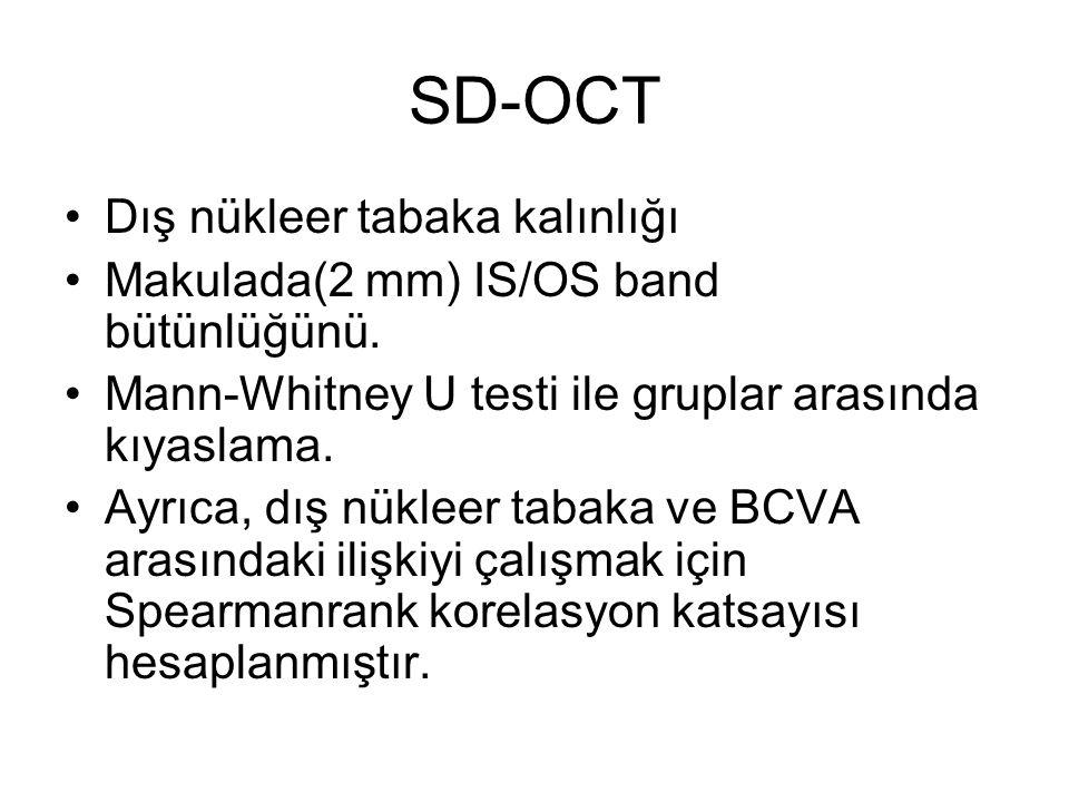 SD-OCT Dış nükleer tabaka kalınlığı Makulada(2 mm) IS/OS band bütünlüğünü. Mann-Whitney U testi ile gruplar arasında kıyaslama. Ayrıca, dış nükleer ta