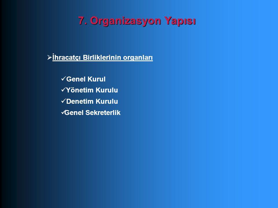  İhracatçı Birliklerinin organları Genel Kurul Yönetim Kurulu Denetim Kurulu Genel Sekreterlik 7. Organizasyon Yapısı