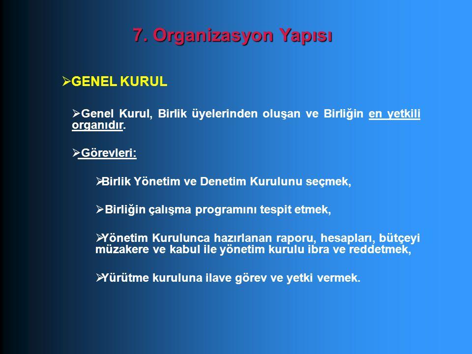  Genel Kurul, Birlik üyelerinden oluşan ve Birliğin en yetkili organıdır.  Görevleri:  Birlik Yönetim ve Denetim Kurulunu seçmek,  Birliğin çalışm