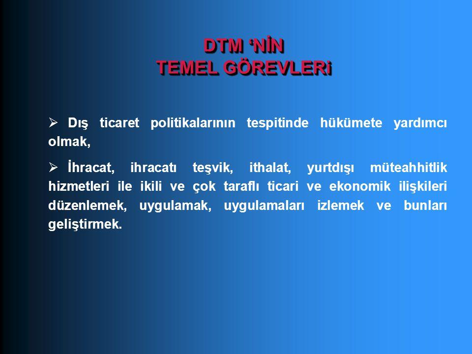 Ege İhracatçı Birlikleri oluşturduğu evrak akış ve intranet sistemleri ile şu anda Türkiye'nin en iyi teknik altyapıya sahip kurumlarından biridir.