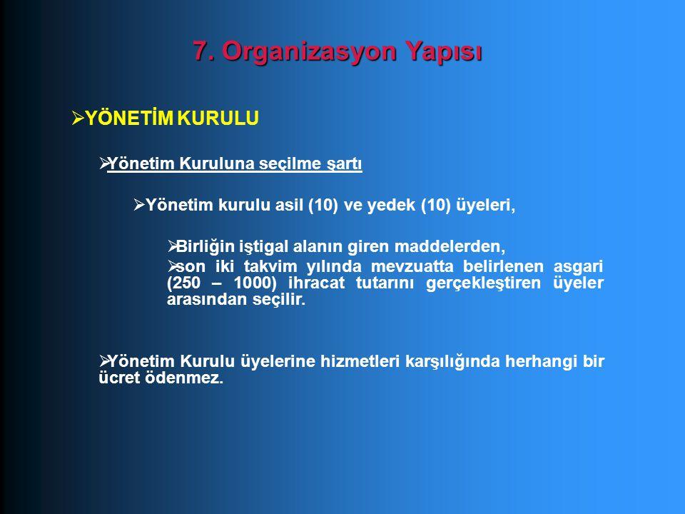  Yönetim Kuruluna seçilme şartı  Yönetim kurulu asil (10) ve yedek (10) üyeleri,  Birliğin iştigal alanın giren maddelerden,  son iki takvim yılın