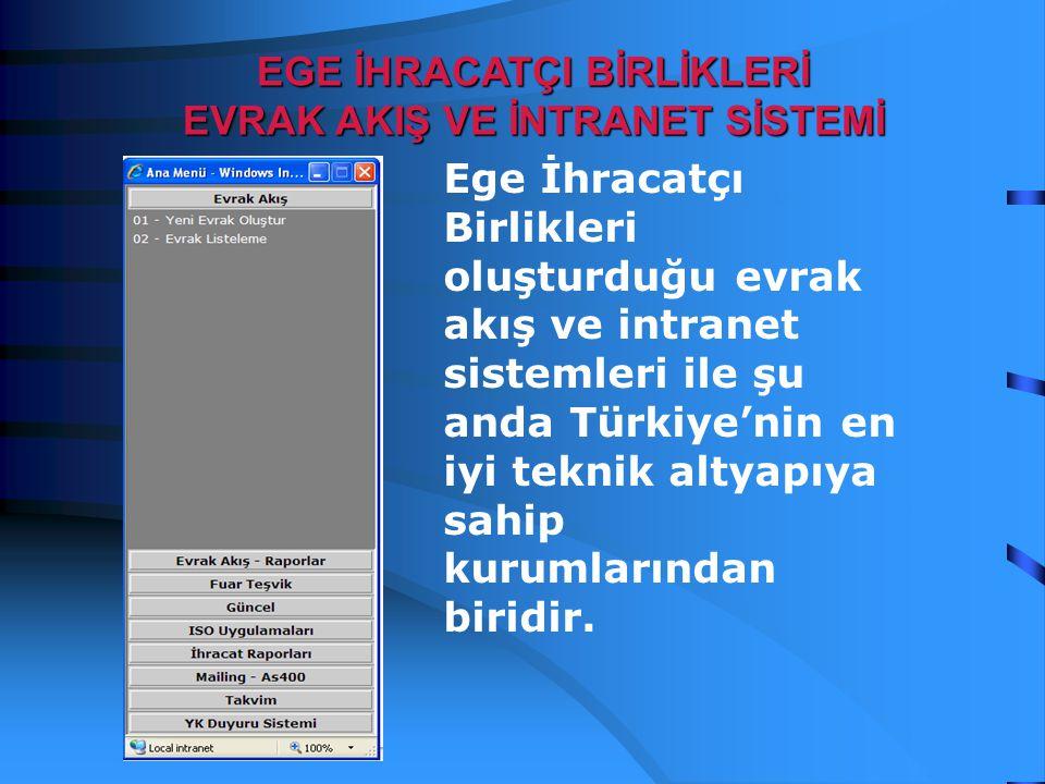 Ege İhracatçı Birlikleri oluşturduğu evrak akış ve intranet sistemleri ile şu anda Türkiye'nin en iyi teknik altyapıya sahip kurumlarından biridir. EG