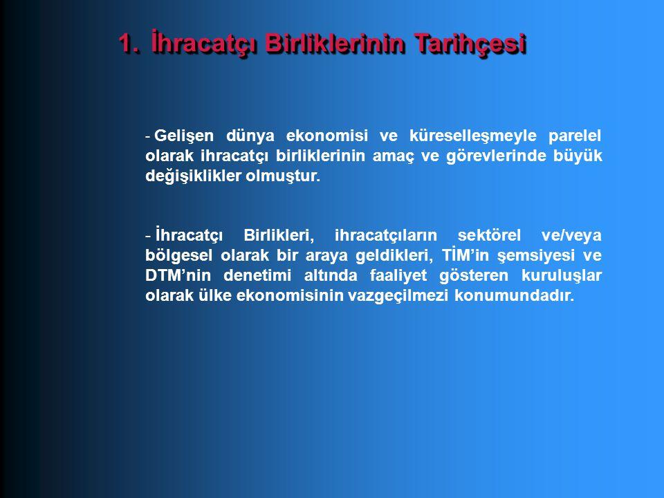 GENEL SEKRETERLİKLER BAZINDA İHRACAT KAYIT RAKAMLARI (01/01/2009-23 / 12 / 2009) Kaynak : TİM 2009 rakamı 24.12.2009 tarihi itibarı ile alınmıştır.