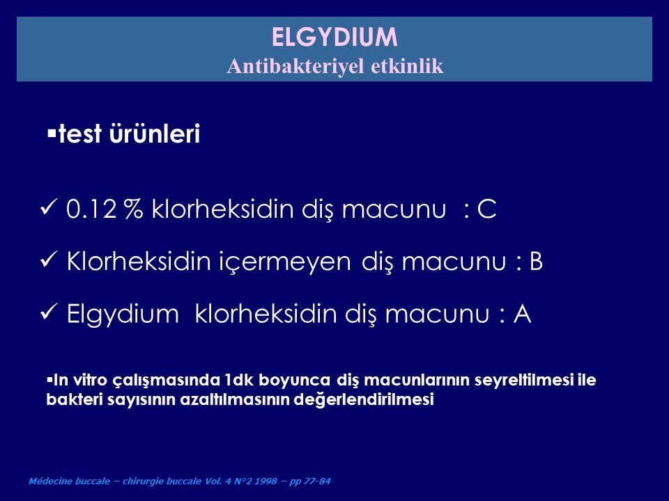  test ürünleri 0.12 % klorheksidin diş macunu : C Klorheksidin içermeyen diş macunu : B Elgydium klorheksidin diş macunu : A  In vitro çalışmasında