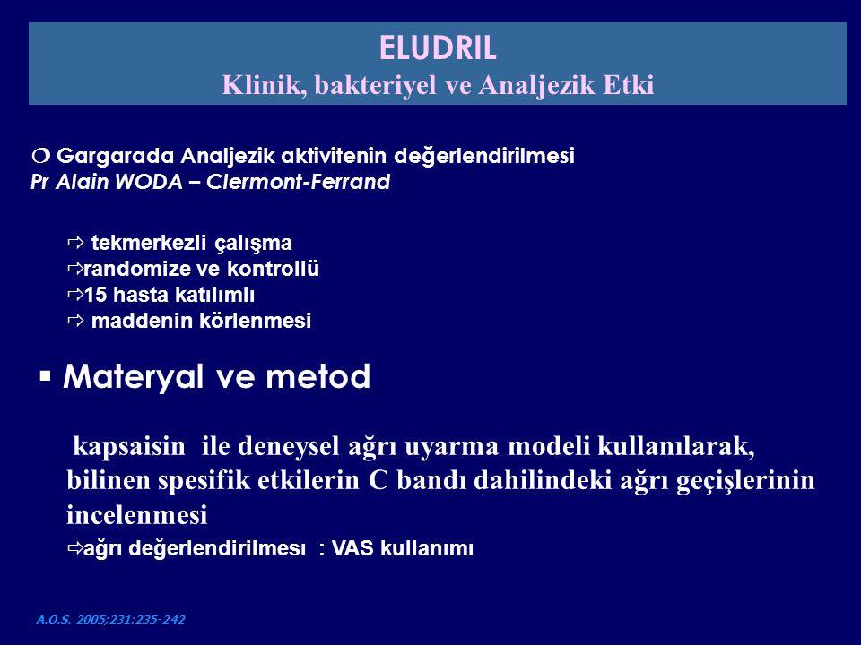 ELUDRIL ve ELGYDIUM ALANLARI : ACIKLAMAYA DAYALI PRATIK GUNLUK KULLANIM KANITLARI