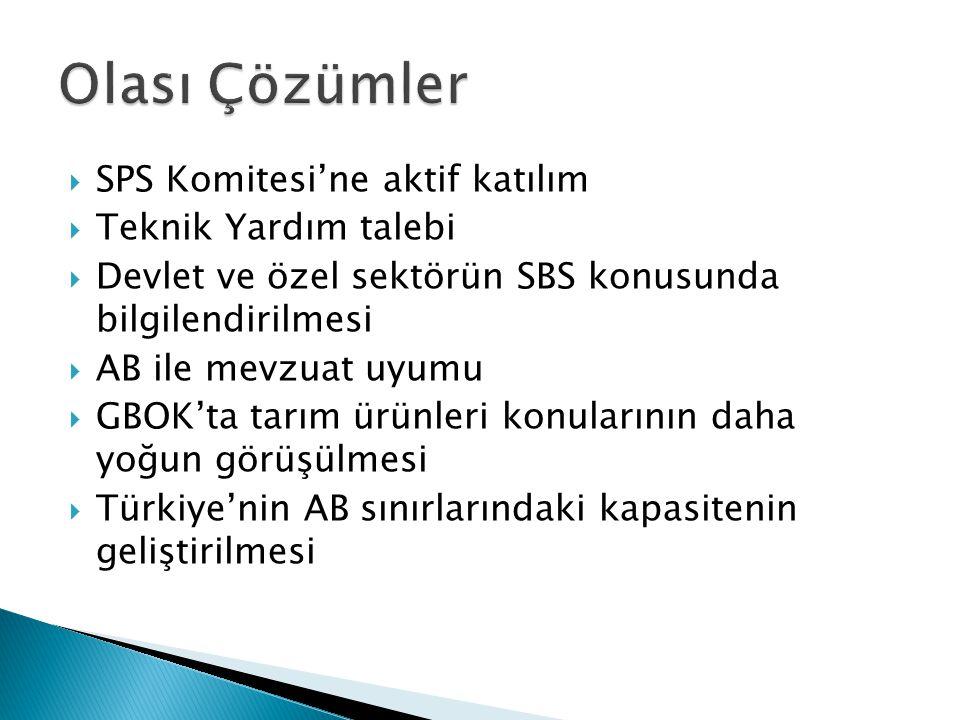  SPS Komitesi'ne aktif katılım  Teknik Yardım talebi  Devlet ve özel sektörün SBS konusunda bilgilendirilmesi  AB ile mevzuat uyumu  GBOK'ta tarım ürünleri konularının daha yoğun görüşülmesi  Türkiye'nin AB sınırlarındaki kapasitenin geliştirilmesi