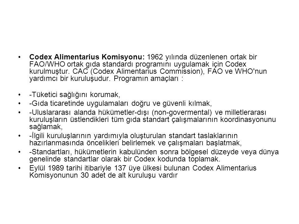 Codex Alimentarius Komisyonu: 1962 yılında düzenlenen ortak bir FAO/WHO ortak gıda standardı programını uygulamak için Codex kurulmuştur. CAC (Codex A
