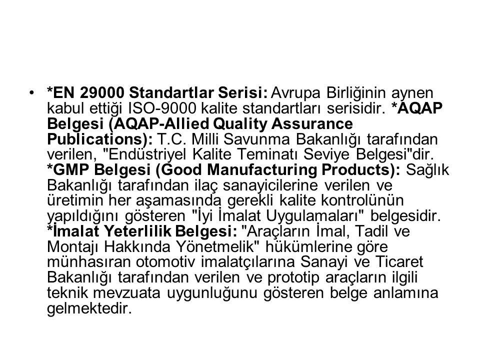 *EN 29000 Standartlar Serisi: Avrupa Birliğinin aynen kabul ettiği ISO-9000 kalite standartları serisidir. *AQAP Belgesi (AQAP-Allied Quality Assuranc