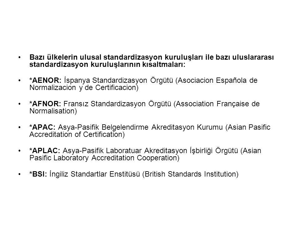 Bazı ülkelerin ulusal standardizasyon kuruluşları ile bazı uluslararası standardizasyon kuruluşlarının kısaltmaları: *AENOR: İspanya Standardizasyon Ö