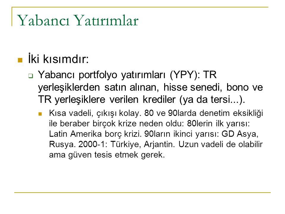 Yabancı Yatırımlar İki kısımdır:  Yabancı portfolyo yatırımları (YPY): TR yerleşiklerden satın alınan, hisse senedi, bono ve TR yerleşiklere verilen
