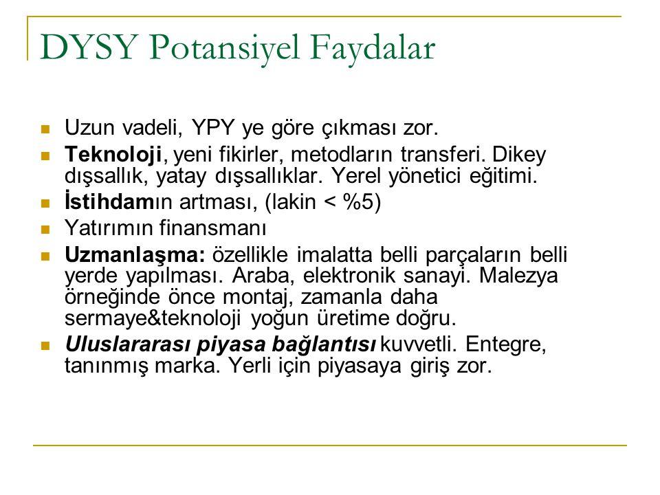 DYSY Potansiyel Faydalar Uzun vadeli, YPY ye göre çıkması zor. Teknoloji, yeni fikirler, metodların transferi. Dikey dışsallık, yatay dışsallıklar. Ye