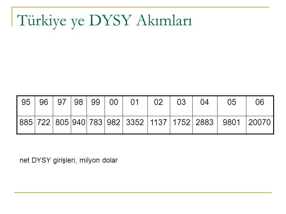 Türkiye ye DYSY Akımları 959697989900010203040506 8857228059407839823352113717522883980120070 net DYSY girişleri, milyon dolar