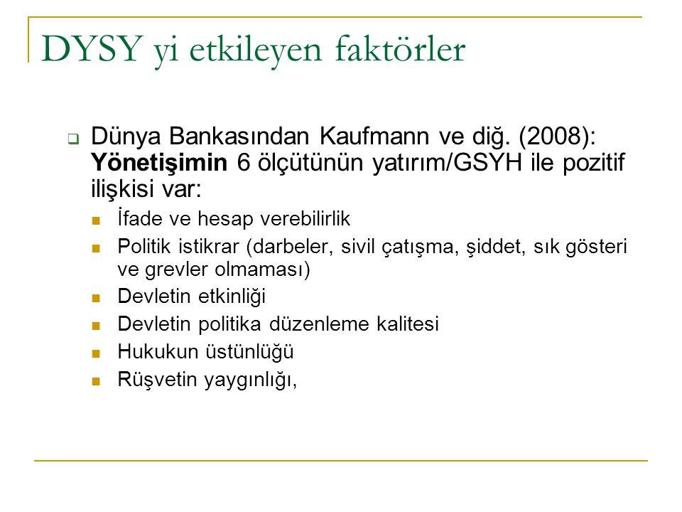 DYSY yi etkileyen faktörler  Dünya Bankasından Kaufmann ve diğ. (2008): Yönetişimin 6 ölçütünün yatırım/GSYH ile pozitif ilişkisi var: İfade ve hesap