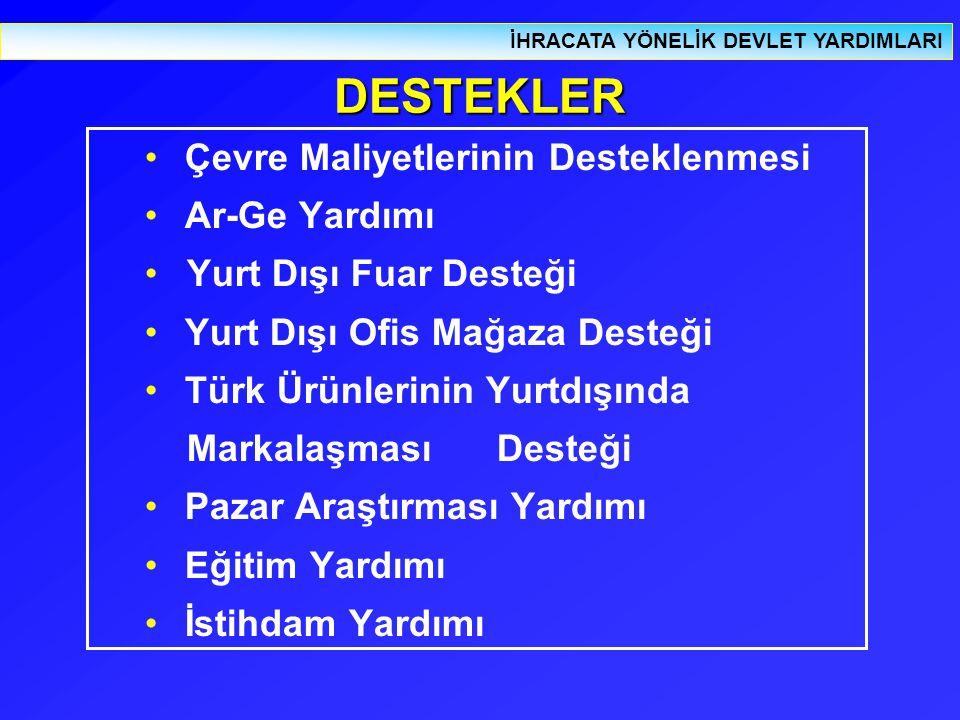 DESTEKLER Çevre Maliyetlerinin Desteklenmesi Ar-Ge Yardımı Yurt Dışı Fuar Desteği Yurt Dışı Ofis Mağaza Desteği Türk Ürünlerinin Yurtdışında Markalaşm