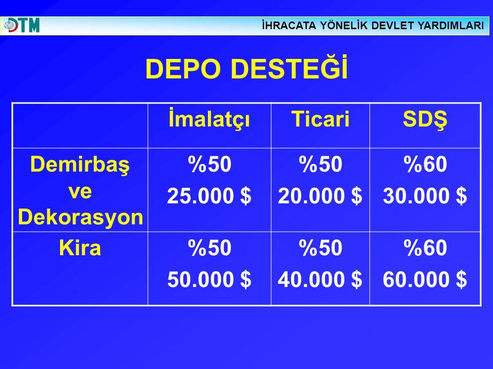 DEPO DESTEĞİ İmalatçıTicariSDŞ Demirbaş ve Dekorasyon %50 25.000 $ %50 20.000 $ %60 30.000 $ Kira%50 50.000 $ %50 40.000 $ %60 60.000 $ İHRACATA YÖNEL