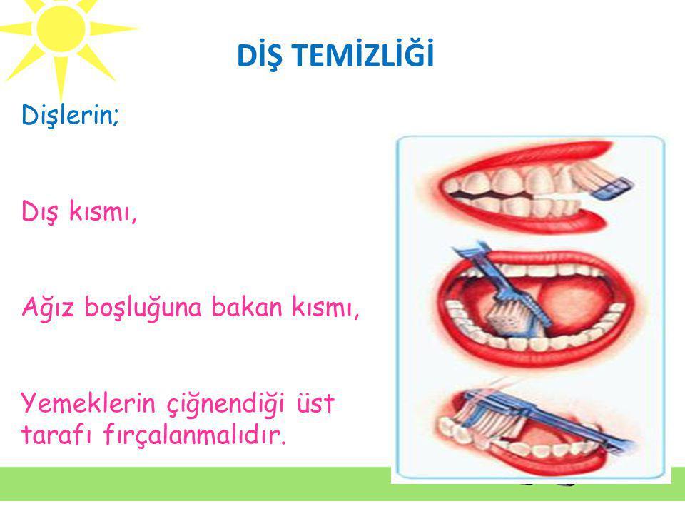 Dişlerin; Dış kısmı, Ağız boşluğuna bakan kısmı, Yemeklerin çiğnendiği üst tarafı fırçalanmalıdır. DİŞ TEMİZLİĞİ