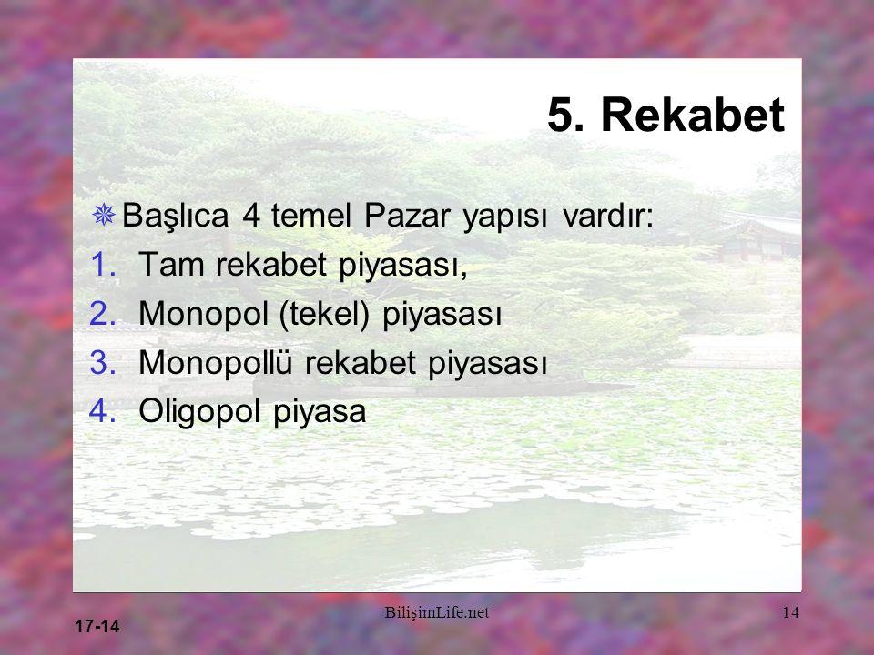 17-14 BilişimLife.net14 5. Rekabet  Başlıca 4 temel Pazar yapısı vardır: 1.Tam rekabet piyasası, 2.Monopol (tekel) piyasası 3.Monopollü rekabet piyas