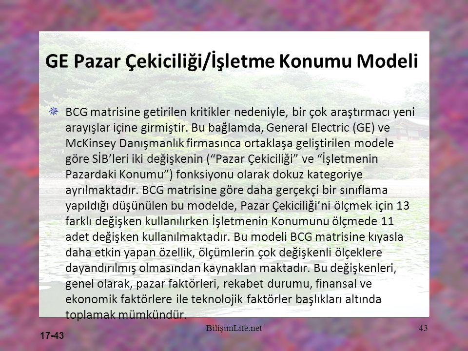 17-43 BilişimLife.net43 GE Pazar Çekiciliği/İşletme Konumu Modeli  BCG matrisine getirilen kritikler nedeniyle, bir çok araştırmacı yeni arayışlar iç