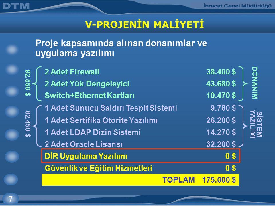7 V-PROJENİN MALİYETİ Proje kapsamında alınan donanımlar ve uygulama yazılımı 2 Adet Firewall38.400 $ 2 Adet Yük Dengeleyici43.680 $ Switch+Ethernet K