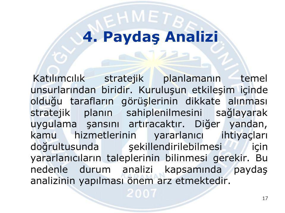 4. Paydaş Analizi Katılımcılık stratejik planlamanın temel unsurlarından biridir. Kuruluşun etkileşim içinde olduğu tarafların görüşlerinin dikkate al