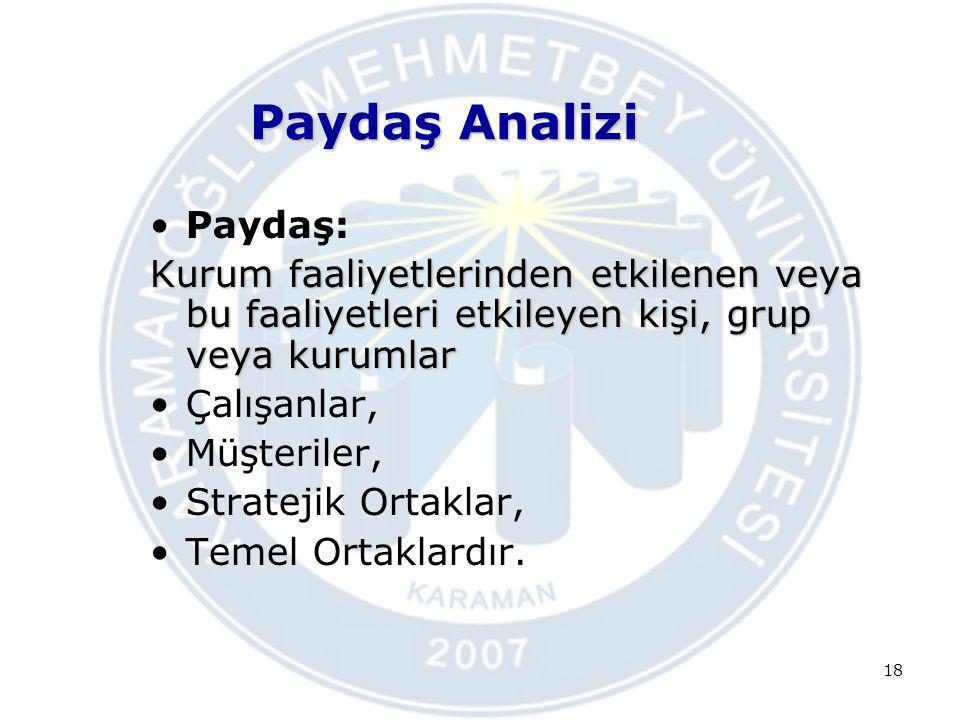 Paydaş Analizi Paydaş: Kurum faaliyetlerinden etkilenen veya bu faaliyetleri etkileyen kişi, grup veya kurumlar Çalışanlar, Müşteriler, Stratejik Orta
