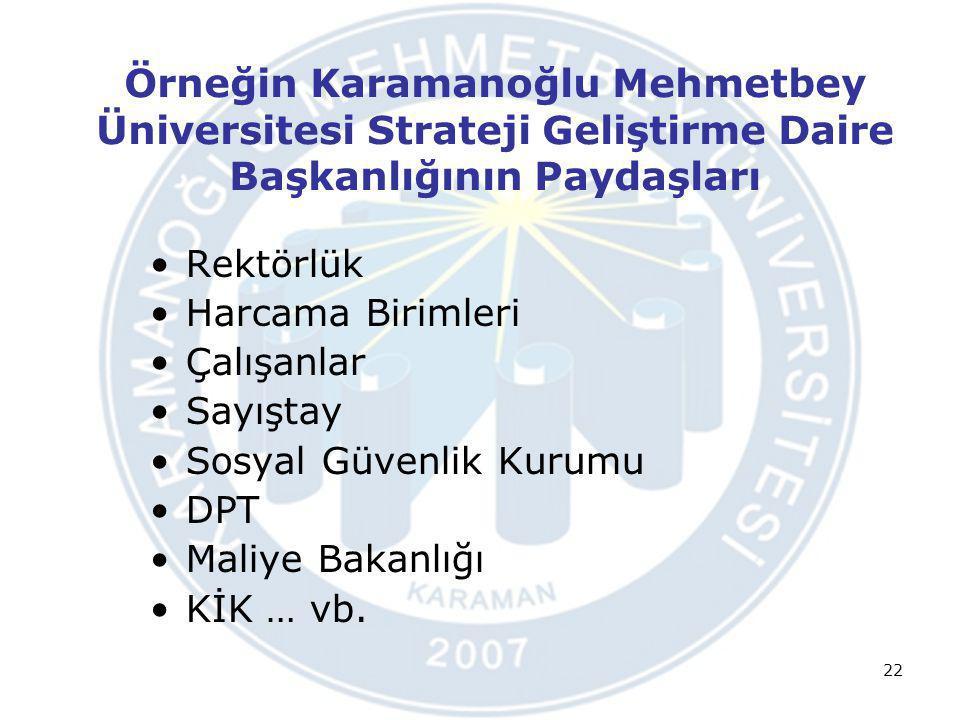 Örneğin Karamanoğlu Mehmetbey Üniversitesi Strateji Geliştirme Daire Başkanlığının Paydaşları Rektörlük Harcama Birimleri Çalışanlar Sayıştay Sosyal G