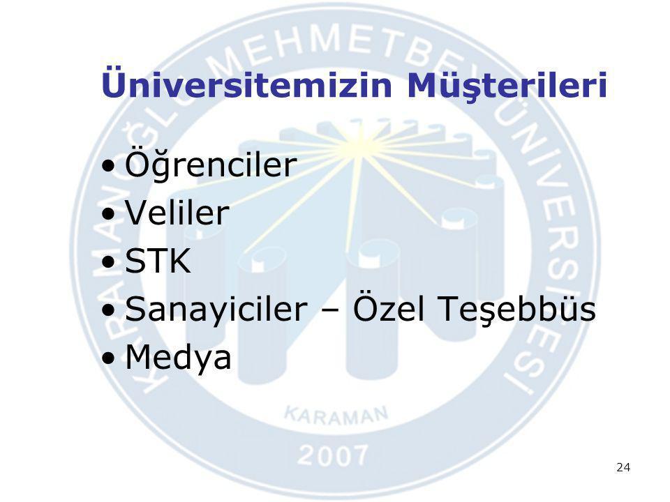 Üniversitemizin Müşterileri Öğrenciler Veliler STK Sanayiciler – Özel Teşebbüs Medya 24