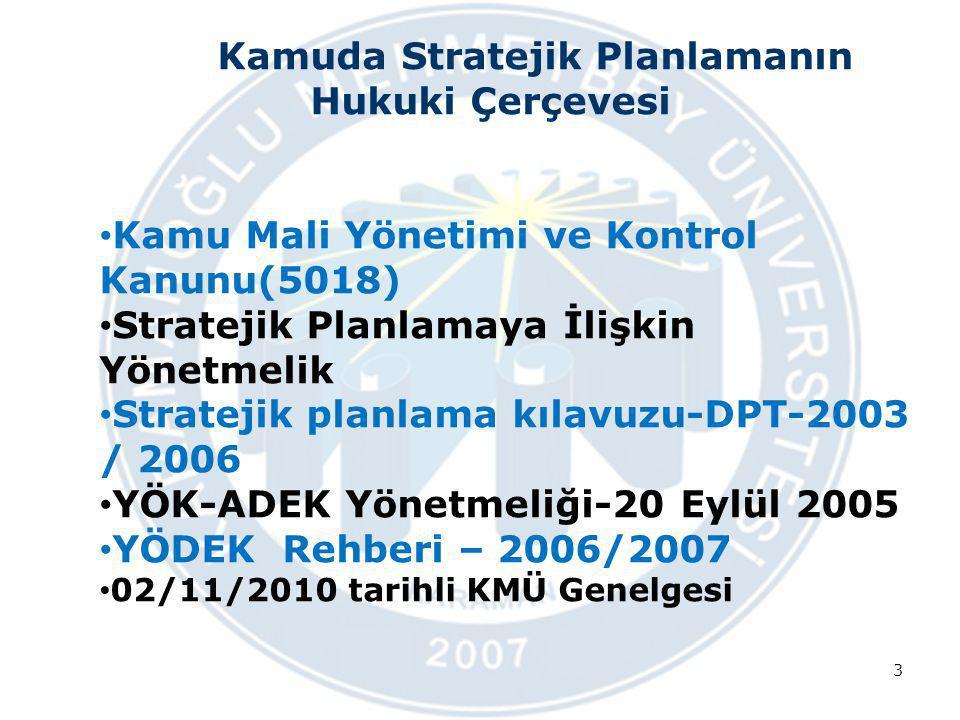 3 Kamuda Stratejik Planlamanın Hukuki Çerçevesi Kamu Mali Yönetimi ve Kontrol Kanunu(5018) Stratejik Planlamaya İlişkin Yönetmelik Stratejik planlama