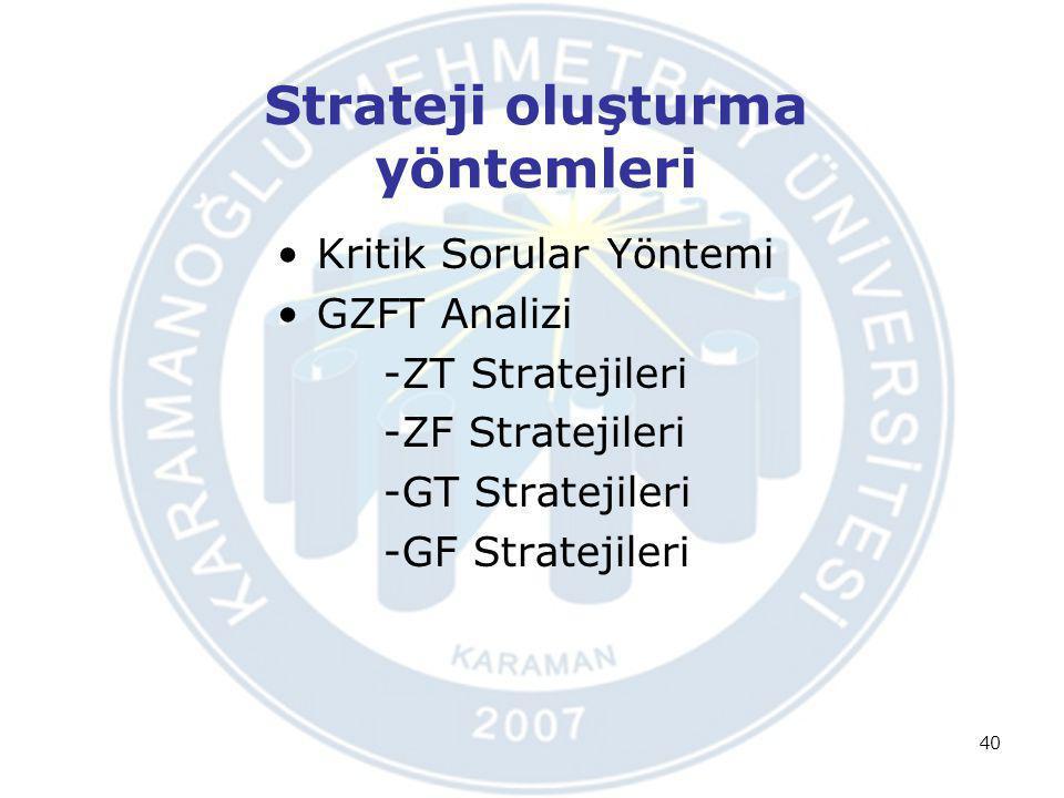 Strateji oluşturma yöntemleri Kritik Sorular Yöntemi GZFT Analizi -ZT Stratejileri -ZF Stratejileri -GT Stratejileri -GF Stratejileri 40