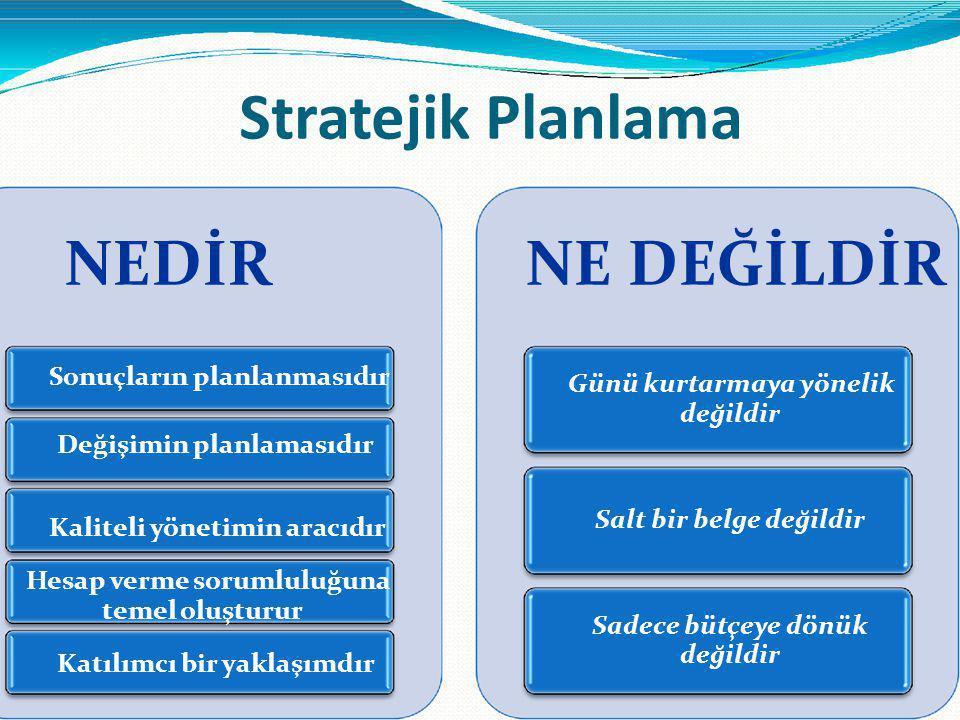 Stratejik Planlama NEDİR Sonuçların planlanmasıdır Değişimin planlamasıdır Kaliteli yönetimin aracıdır Hesap verme sorumluluğuna temel oluşturur Salt