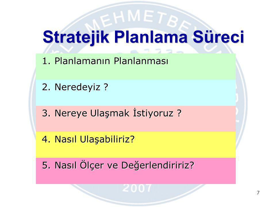 8 Benimsetme Stratejik Planlama Ekibinin Oluşturulması Takım Bilincinin Oluşturulması Çalışma Normlarının Belirlenmesi Durum Analizi Paydaş Belirleme Paydaş Analizi Paydaş Görüşmeleri GZFT ve Öneriler Mevzuat Analizi Strateji Alanları Stratejik Amaçlar Hedefler Performans Kriterleri Stratejiler Faaliyet ve Projeler Görüşlerin Alınması Performans Planı İLKELERUZGÖRÜŞÖZGÖREV İş Takviminin Oluşturulması Stratejik Konular Kritik Başarı Faktörleri Nihai SP 4 1 2 3 5 UYGULAMA